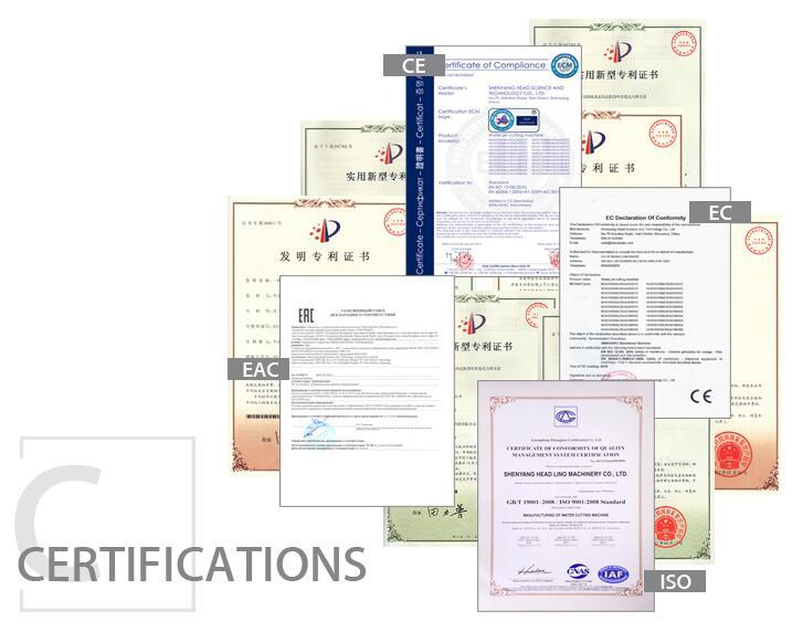 Сертификаты HEAD (Китай)